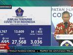 breaking-news-update-corona-indonesia-3-juli-tambah-1301-kasus-baru-total-60695-kasus-positif.jpg