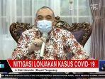Kasus Covid Naik dan Fasilitas Layanan Kesehatan Terbatas, Bupati Tangerang Perpanjang PPKM Mikro