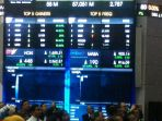 Asing Ramai-ramai Keluar dari Bursa Tapi IHSG Cetak Rekor, Bagaimana Penjelasannya?