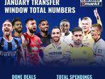 bursa-transfer-pemain-di-lima-liga-top-eropa.jpg