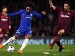 chelsea-willian-vs-barcelona-2_20180221_204233.jpg
