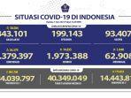 covid-19-di-indonesia-rabu-772021.jpg