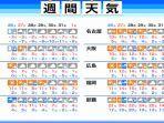 Suhu Udara di Jepang Diprediksi Sangat Dingin pada Akhir Tahun 2020