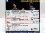 daftar-dan-jadwal-turnamen-bulu-tangkis-maret-2019-dari-all-england-sampai-india-open.jpg