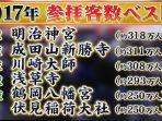 daftar-kuil-terpopuler-di-jepang_20171229_145540.jpg