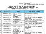 daftar-nama-final-peserta-lolos-seleksi-administrasi-cpns-sekjen-dpr-ri-2019.jpg
