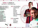 daftar-pemain-ac-milan-untuk-melawan-sassuolo-di-pekan-13-liga-italia.jpg