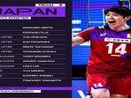daftar-pemain-timnas-jepang-yang-berlaga-di-olimpiade-2021-cabang-olahraga-bola-voli-putra.jpg