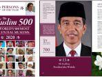 daftar-top-50-muslim-paling-berpengaruh-di-dunia-versi-publikasi-the-muslim-500.jpg