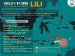 dampak-siklon-tropis-di-indonesia.jpg