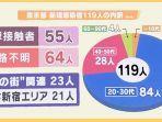 data-jumlah-terinfeksi-covid-19-di-tokyo-13-juli.jpg