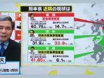 data-prefektur-kumamoto-dan-gubernur-ikuo-kabashima.jpg