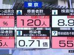 data-terinfeksi-corona-tokyo-nih3.jpg