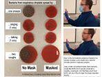 dengan-demonstrasi-sederhana-ahli-mikrobiologi-buktikan-ampuhnya-masker-dalam-menyaring-droplets.jpg