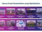 dokumen-kementerian-ppnbappenas-yang-diperoleh-tribunnews.jpg