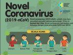 gejala-virus-corona-kemenkes-3.jpg