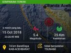 gempa-bumi-di-aceh-barat_20181016_032428.jpg