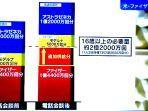 Menteri Vaksinasi Jepang Benarkan Pfizer Setuju untuk Memasok 200 Juta Vaksin