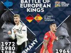 grup-a-uefa-nations-league-mempertemukan-jerman-vs-spanyol-pada-jumat-392020.jpg