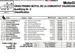 hasil-kualifikasi-motogp-valencia-2020-franco-morbidelli-raih-pole-position.jpg
