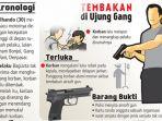 ilustrasi-kasus-penembakan-di-denpasar_20171104_103348.jpg
