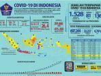 infografis-update-corona-indo.jpg