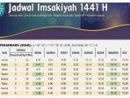 jadwal-imsakiyah-dan-buka-puasa-ramadhan-20201441-wilayah-penkanbaru.jpg