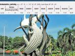 jadwal-imsakiyah-puasa-ramadhan-24-april-2020-untuk-kota-surabaya-simak-di-sini.jpg