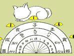 jam-mata-kucing.jpg
