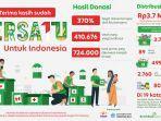 kampanye-bersatu-untuk-indonesia-grab-2.jpg