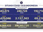 kasus-covid-14-juli-2021-82.jpg