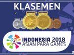 klasemen-asian-para-games-2018_20181010_140159.jpg