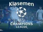 Hasil Klasemen Liga Champions, Barcelona, Lazio Dipuncak, Manchester United, Juventus Runner-up