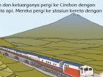 Kunci Jawaban Kelas 3 SD Tema 7 Halaman 186 187 188 189 Perkembangan Teknologi Transportasi