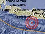 Laporan Gempa Magnitudo 5,0 Gunungkidul yang Diterima BPBD Berwarna Biru, Apa Artinya?
