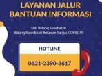 layanan-jalur-bantuan-informasi-covid-19-yang-bisa-diakses-melalui-nomor-hotline-whatsapp.jpg