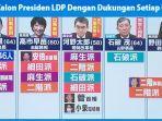 lima-calon-ldp-nih5.jpg