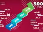 Pengguna Domain.id Tembus Setengah Juta, PANDI Pede Jadi Juara ASEAN