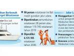 pelabuhan-berbenah-demi-target-wisatawan_20171211_114243.jpg