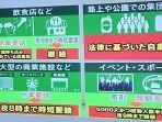 Pembatasan Kegiatan Masyarakat Selama Deklarasi Darurat di Jepang, Soal Miras Hingga Olahraga