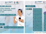 Ini Daftar 20 Kampus dengan Penerima Lolos SNMPTN 2021 Terbanyak, Brawijaya di Posisi Pertama