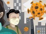 penyebaran-gejala-dan-pencegahan-virus-coronacoronavirus.jpg