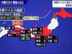 Kasus Varian Baru Covid-19 Sehari Bertambah 17 Persen, Jepang Masuki Gelombang ke-4 Pandemi Corona