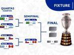 perjalanan-menuju-final-copa-america-2019.jpg