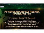 Komitmen Dalam Penerapan ESG, PGN Raih 16 Penghargaan ESG Awards 2020
