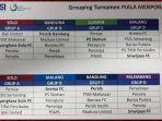Bocoran Pembagian Grup dan Format Piala Menpora 2021, Terbagi 2 Grup, Ada 2 Klub Liga 2