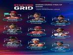 posisi-start-balapan-motogp-qatar-2021.jpg