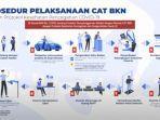 prosedur-tes-skd-cpns-cat-bkn.jpg