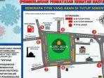 Jateng di Rumah Saja, Berikut 8 Ruas Jalan di Pemalang yang Ditutup Mulai Sore Nanti