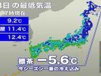 suhu-udara-di-tokyo-92-derajat-celsius.jpg